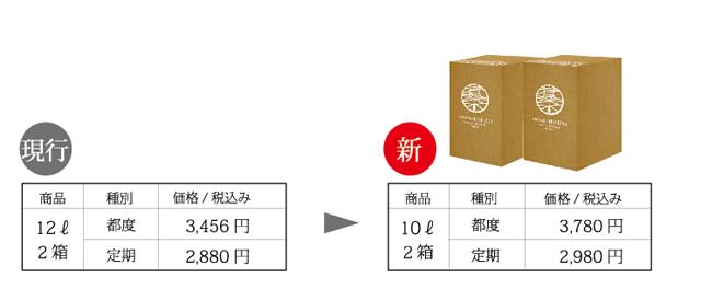 12l_box