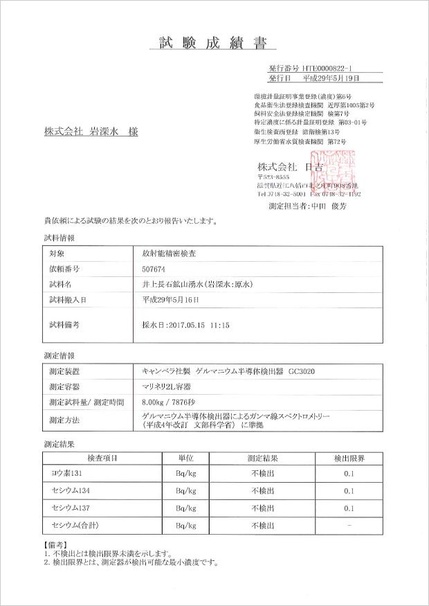 放射性物質試験成績書